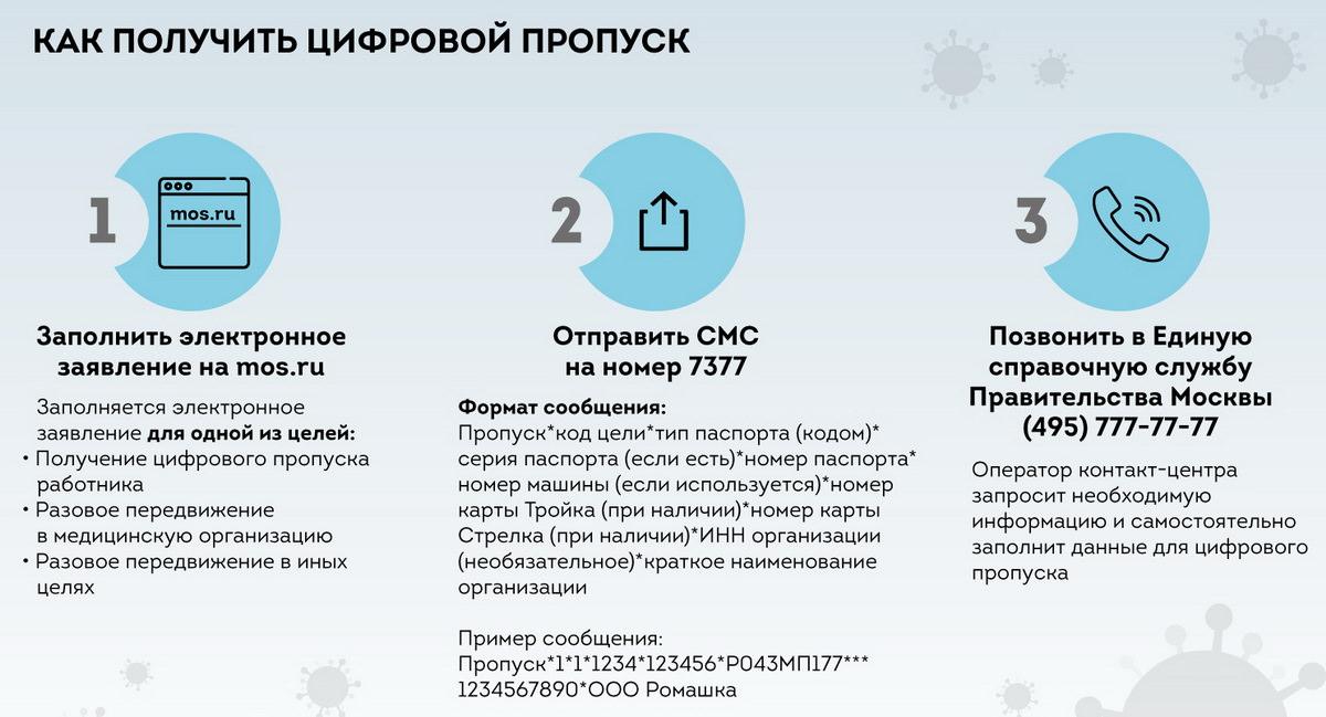 Как получить цифровой пропуск в Москве